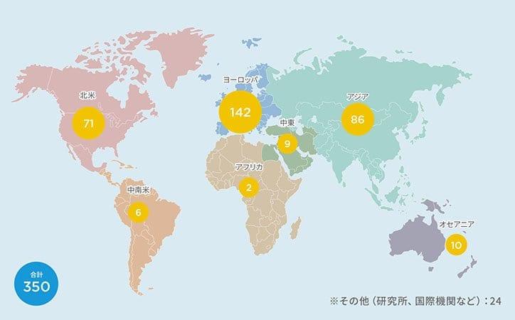 MakoStars LLC/ map01